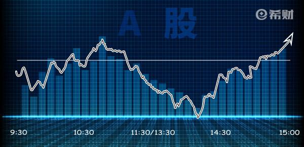 股票缩量上涨和下跌分别说明什么