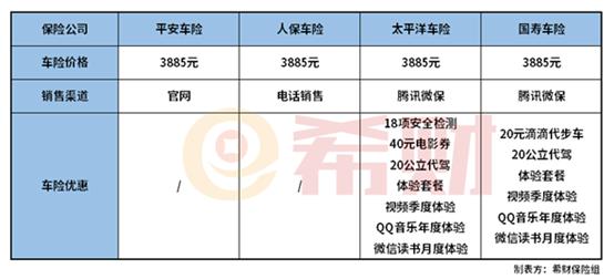 2021中国三大车险公司哪个好什么车险便宜又好