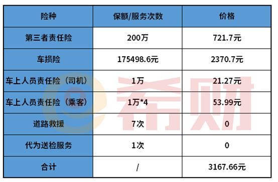 中国人保车险报价明细2021