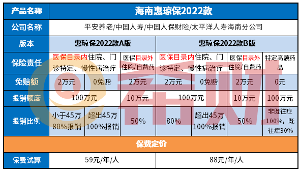 海南惠琼保2022值得买吗